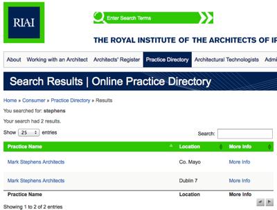 RIAI_directory
